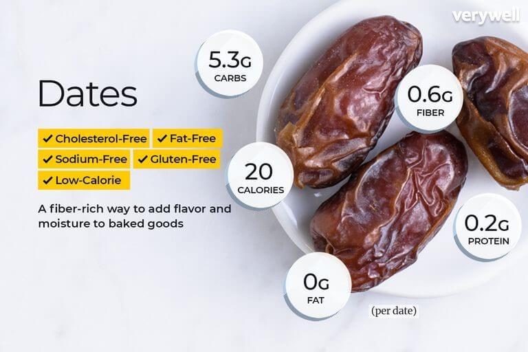 The sugar content of date balsamic vinegar